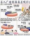 名人亚虎娱乐官网
